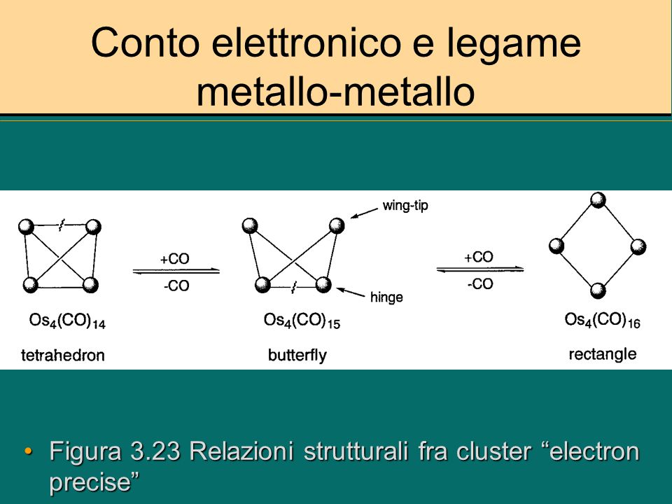 Conto elettronico e legame metallo-metallo