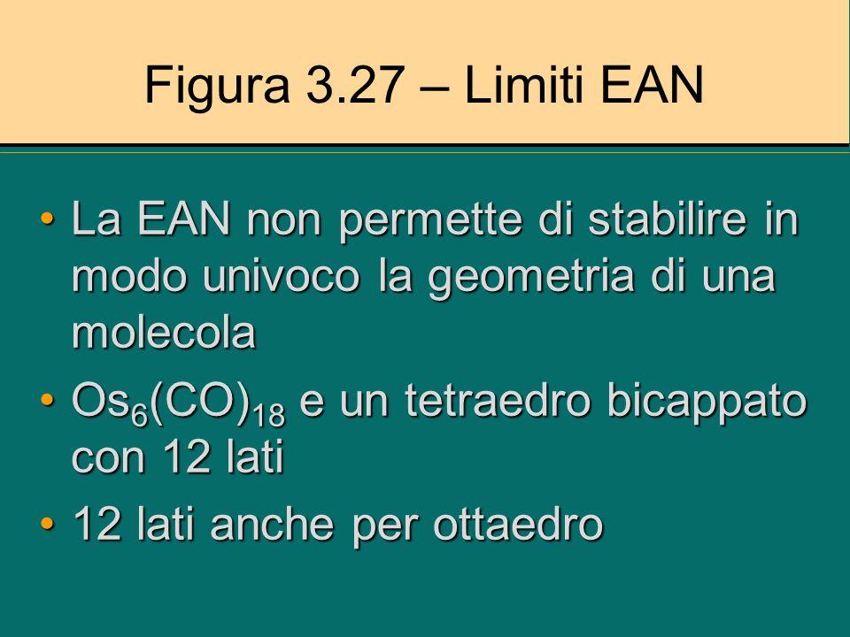 Figura 3.27 – Limiti EAN La EAN non permette di stabilire in modo univoco la geometria di una molecola.