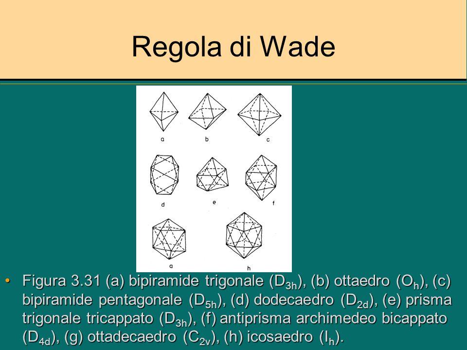 Regola di Wade