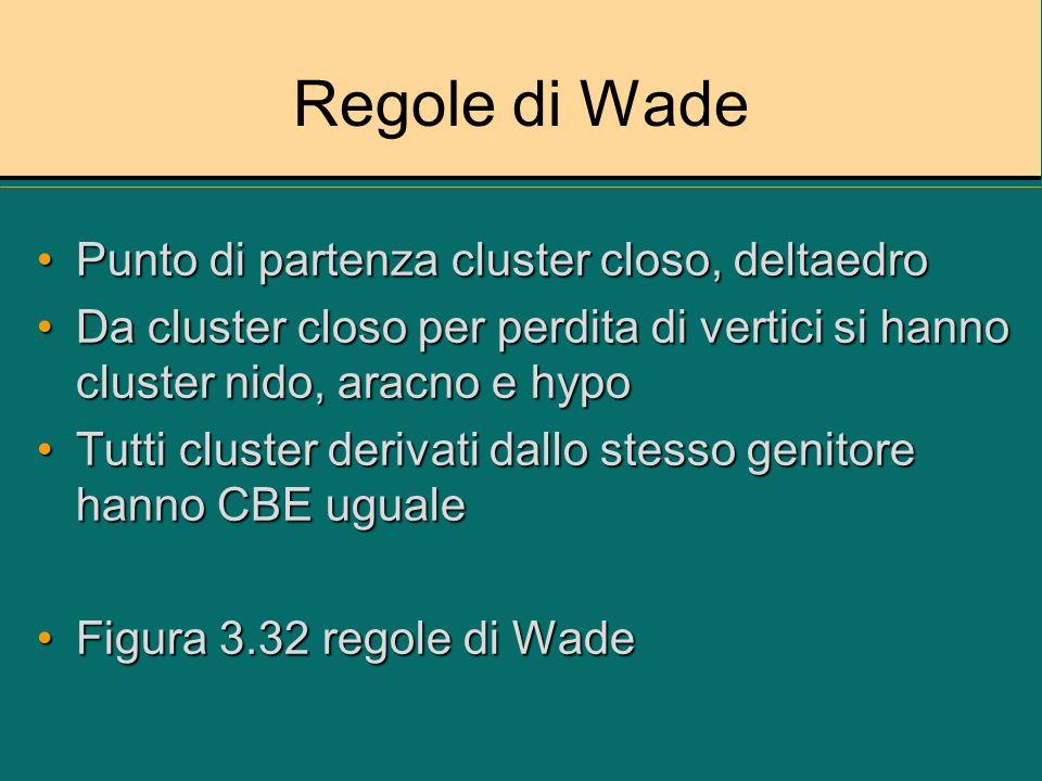 Regole di Wade Punto di partenza cluster closo, deltaedro