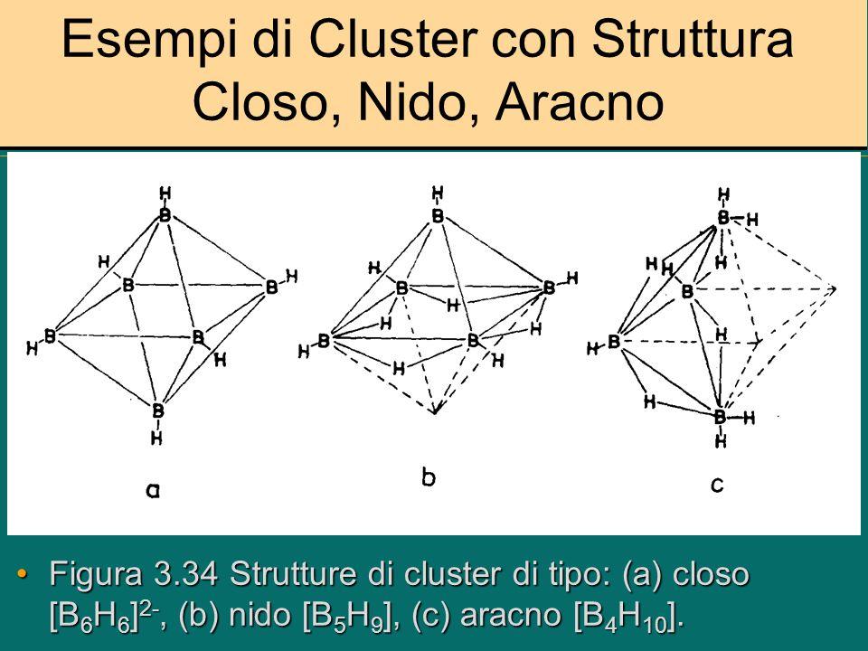 Esempi di Cluster con Struttura Closo, Nido, Aracno