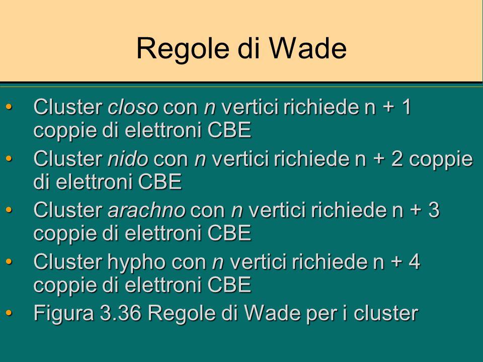 Regole di Wade Cluster closo con n vertici richiede n + 1 coppie di elettroni CBE. Cluster nido con n vertici richiede n + 2 coppie di elettroni CBE.