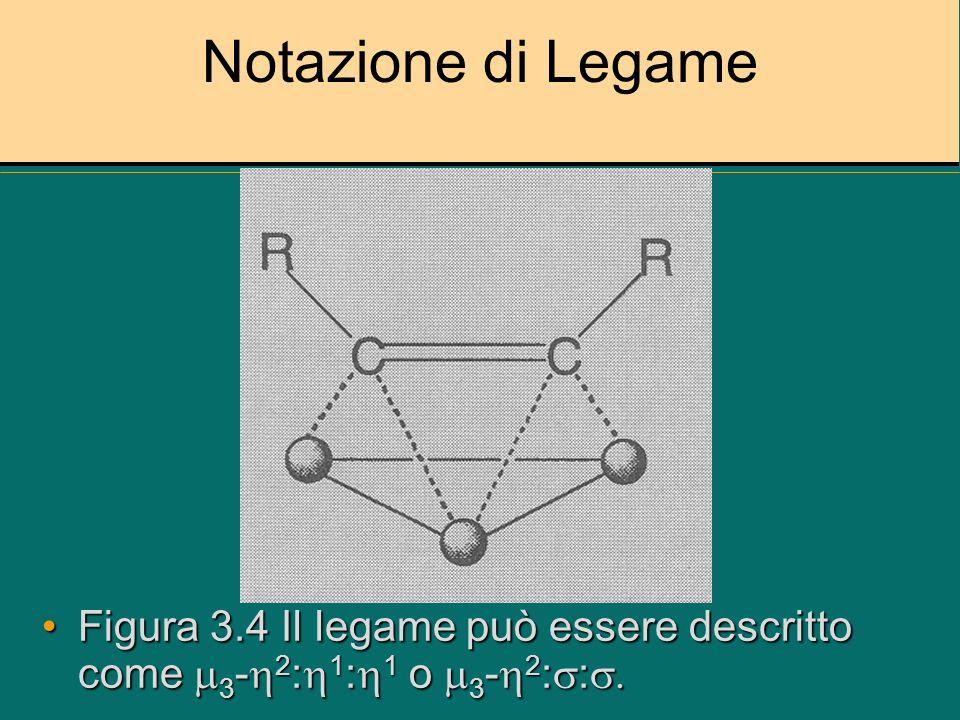 Notazione di Legame Figura 3.4 Il legame può essere descritto come m3-h2:h1:h1 o m3-h2:s:s.