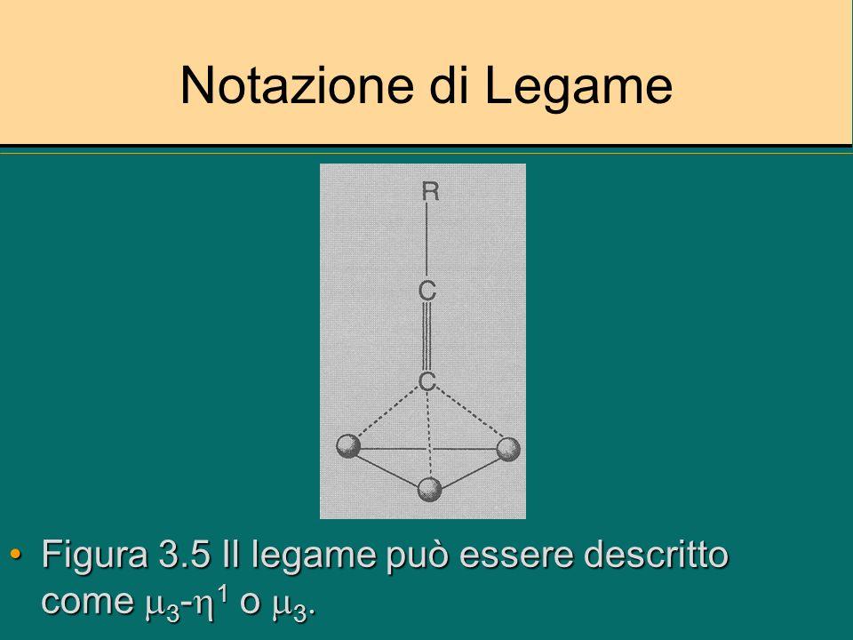 Notazione di Legame Figura 3.5 Il legame può essere descritto come m3-h1 o m3.