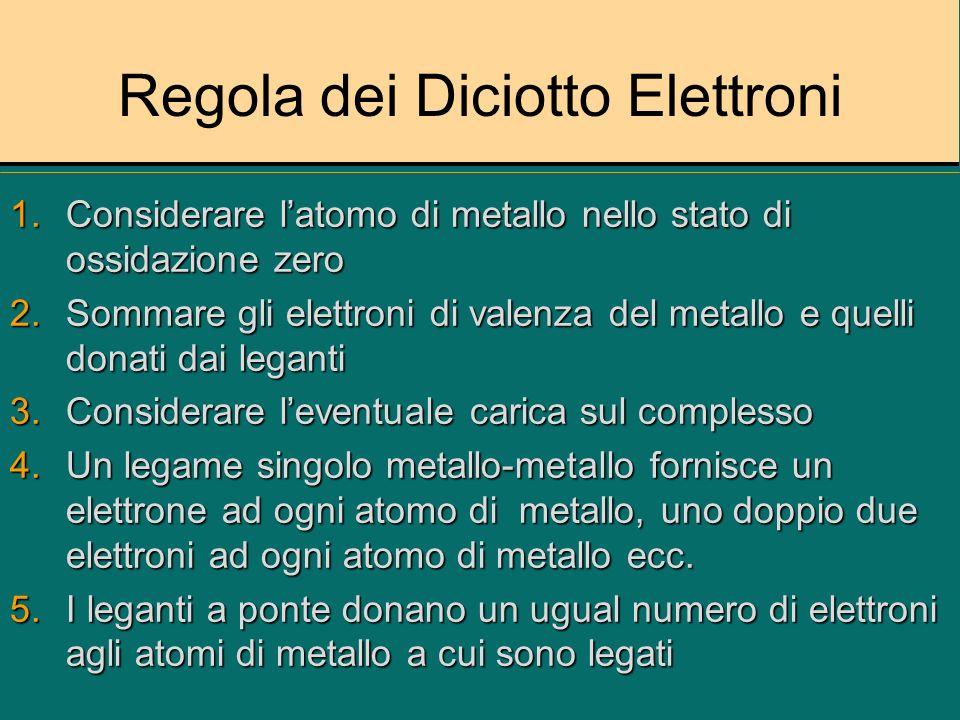 Regola dei Diciotto Elettroni