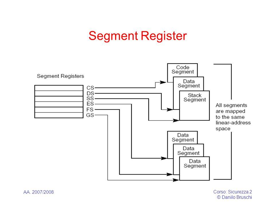 Segment Register AA. 2007/2008 Corso: Sicurezza 2 © Danilo Bruschi