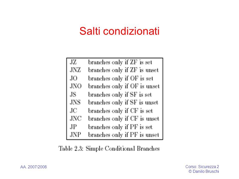 Salti condizionati AA. 2007/2008 Corso: Sicurezza 2 © Danilo Bruschi