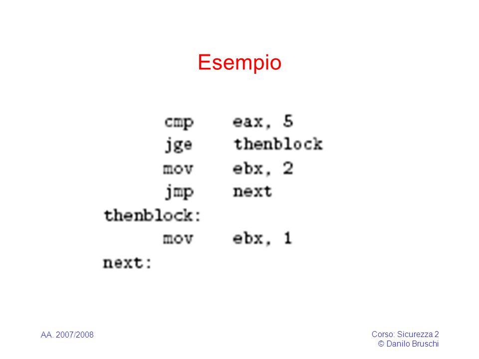 Esempio AA. 2007/2008 Corso: Sicurezza 2 © Danilo Bruschi