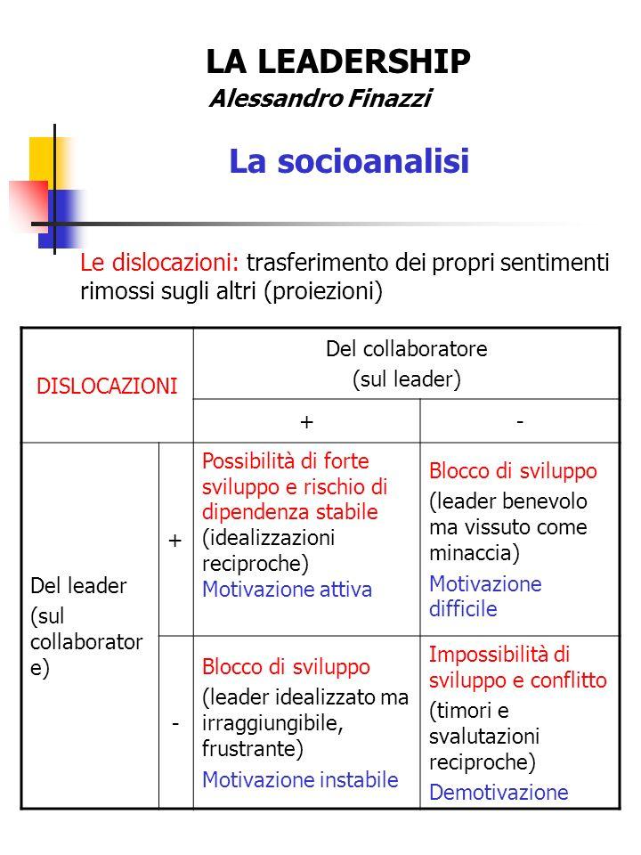 LA LEADERSHIP La socioanalisi