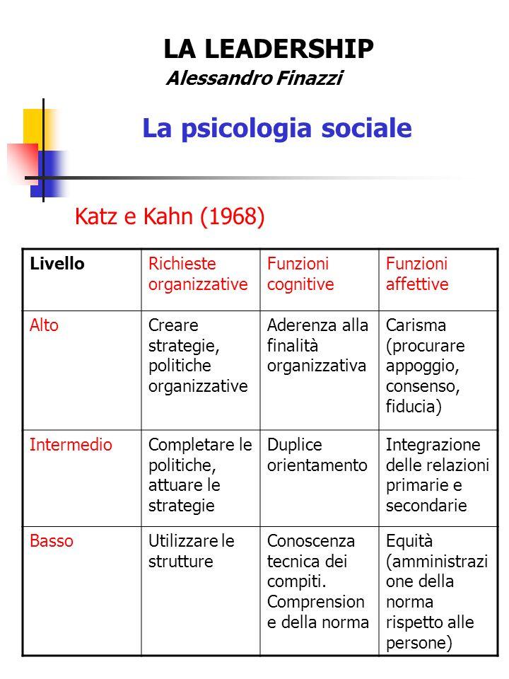 LA LEADERSHIP La psicologia sociale
