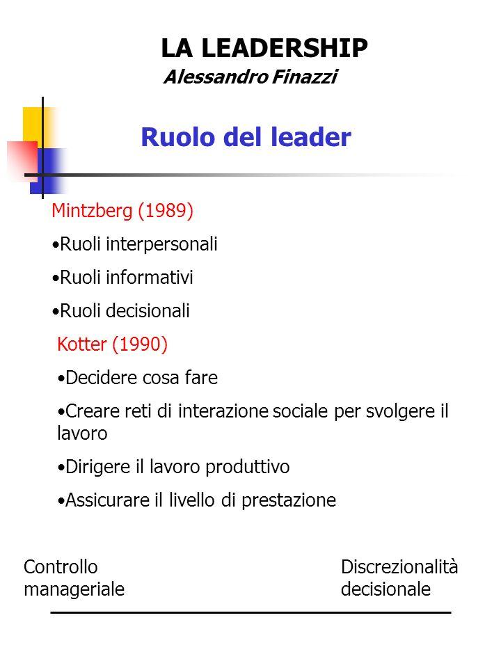LA LEADERSHIP Ruolo del leader Alessandro Finazzi Mintzberg (1989)