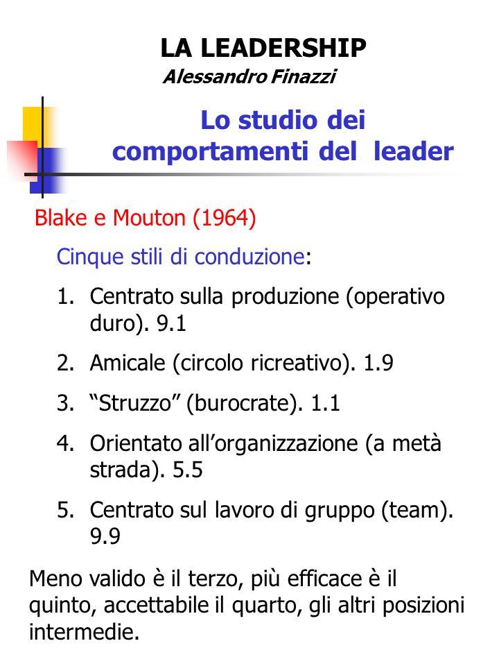 Lo studio dei comportamenti del leader