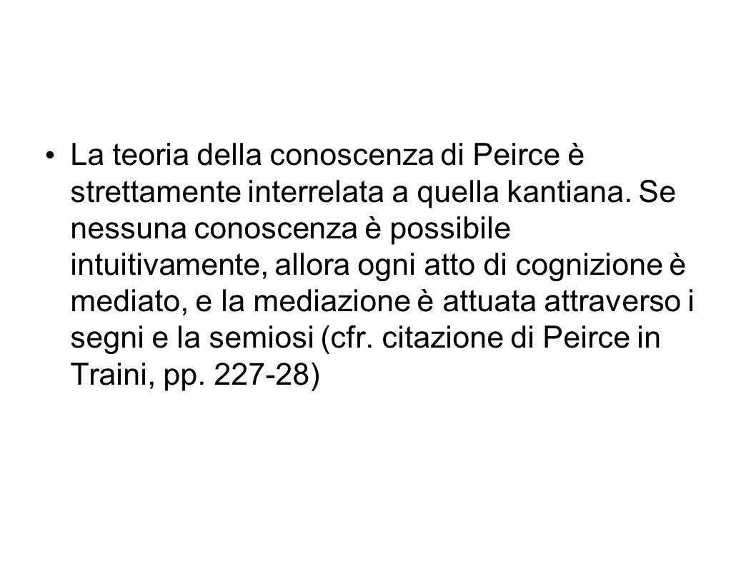 La teoria della conoscenza di Peirce è strettamente interrelata a quella kantiana.