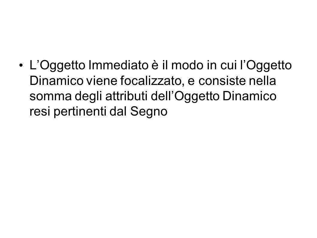L'Oggetto Immediato è il modo in cui l'Oggetto Dinamico viene focalizzato, e consiste nella somma degli attributi dell'Oggetto Dinamico resi pertinenti dal Segno