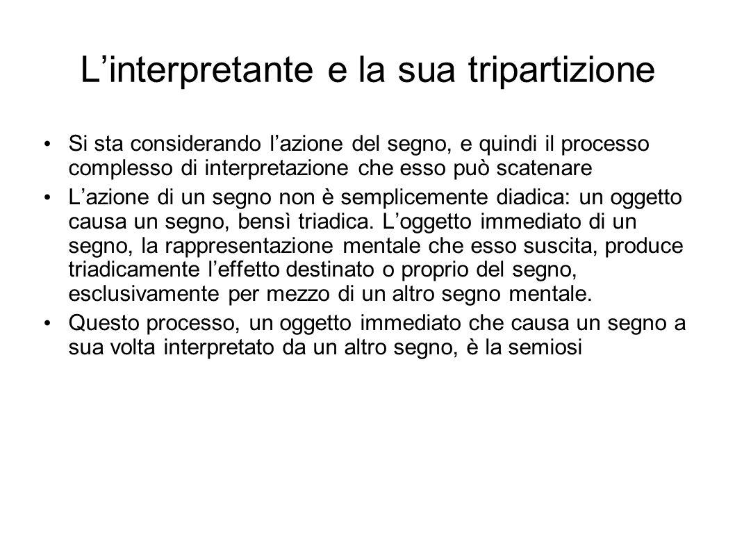 L'interpretante e la sua tripartizione