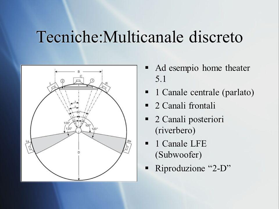 Tecniche:Multicanale discreto
