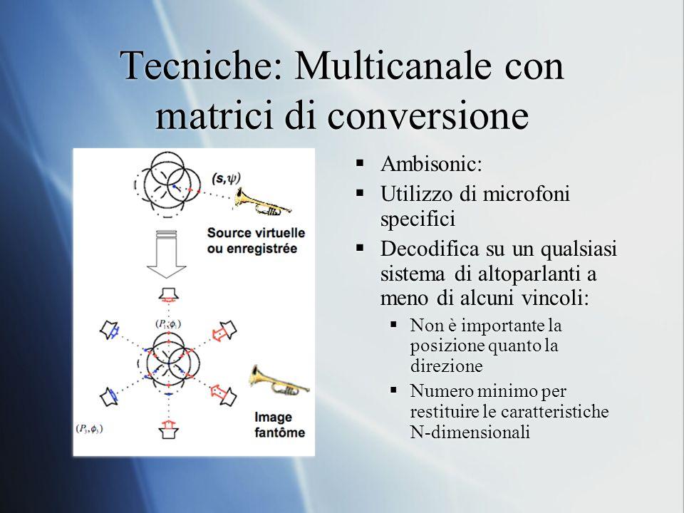 Tecniche: Multicanale con matrici di conversione
