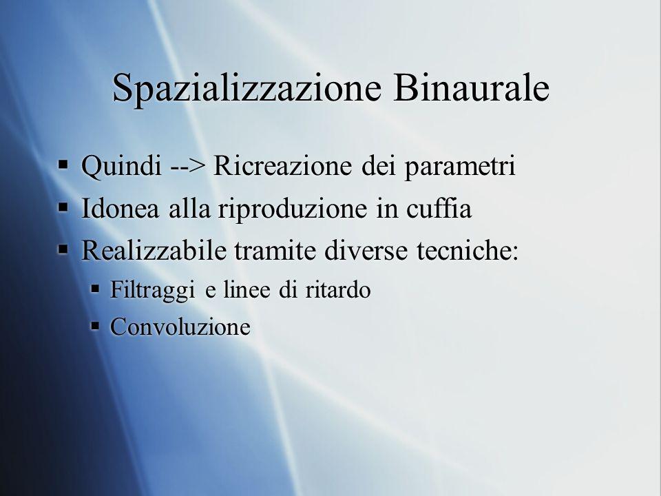 Spazializzazione Binaurale
