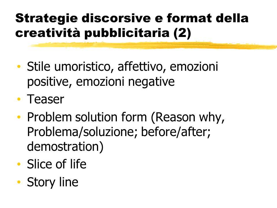 Strategie discorsive e format della creatività pubblicitaria (2)