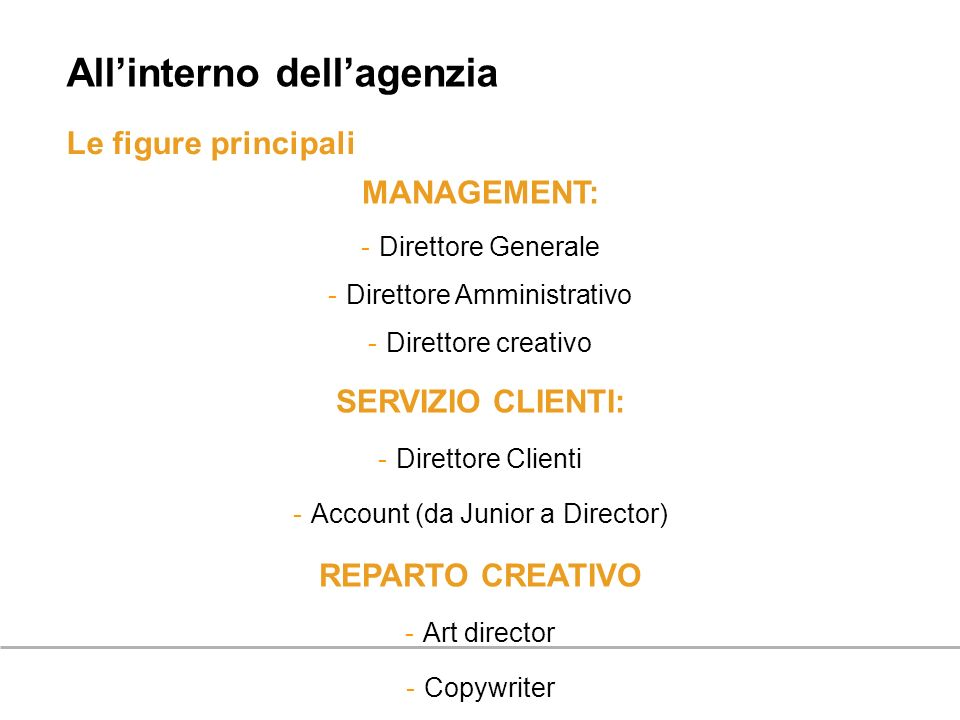 All'interno dell'agenzia