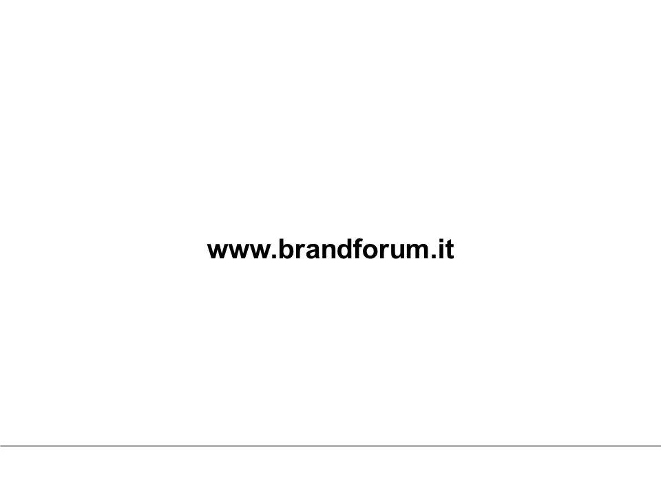 www.brandforum.it 59