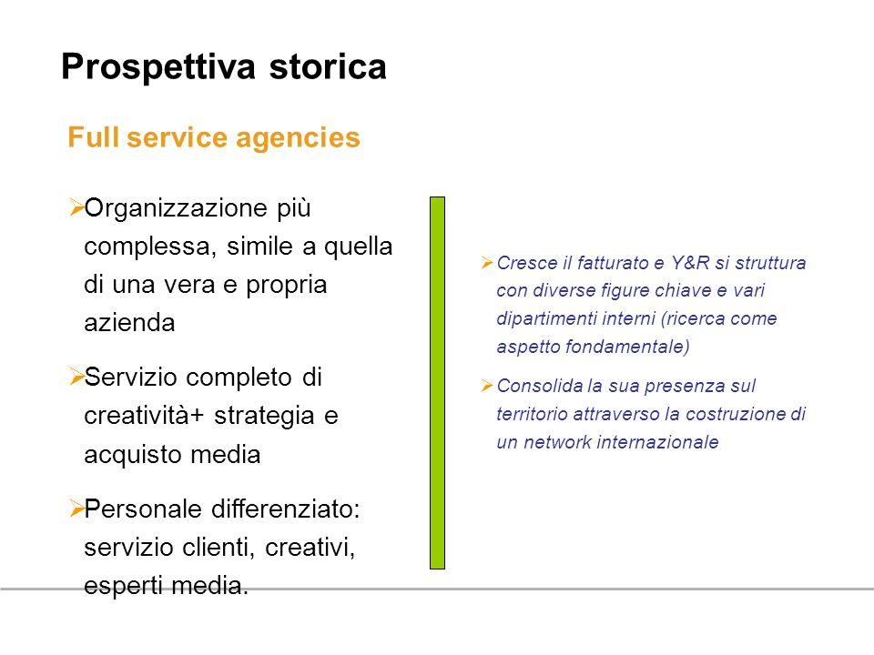 Prospettiva storica Full service agencies
