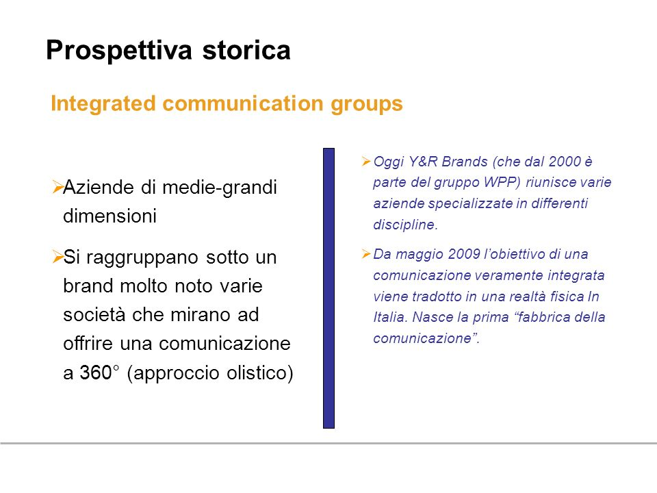 Prospettiva storica Integrated communication groups
