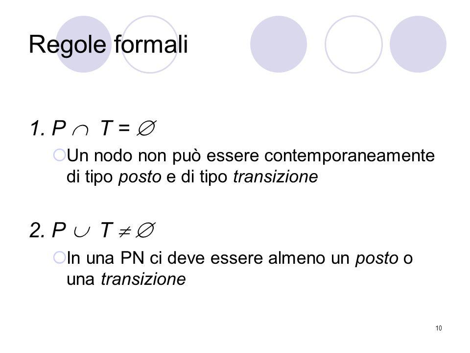 Regole formali 1. P  T =  2. P  T  