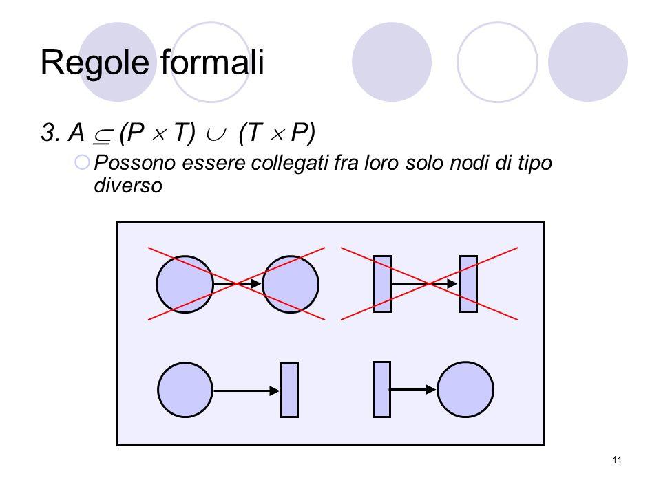 Regole formali 3. A  (P  T)  (T  P)