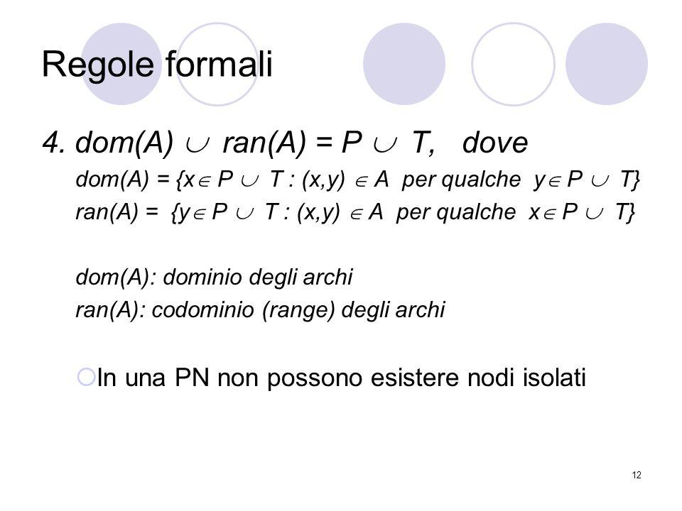 Regole formali 4. dom(A)  ran(A) = P  T, dove