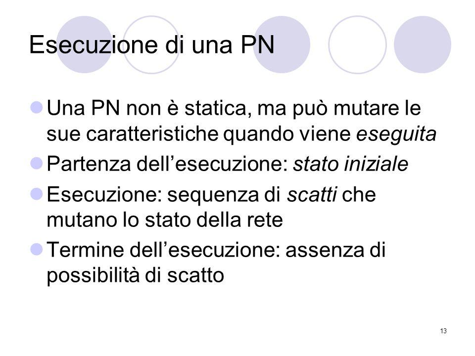Esecuzione di una PN Una PN non è statica, ma può mutare le sue caratteristiche quando viene eseguita.