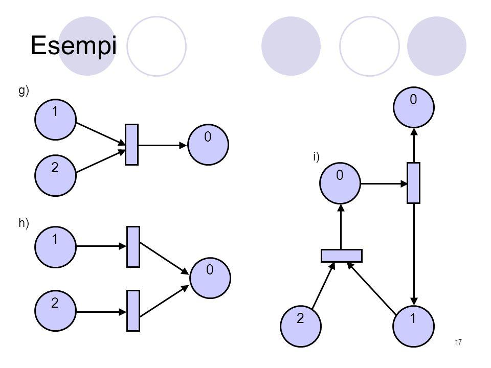 Esempi g) i) h) 1 2 1 2 2 1