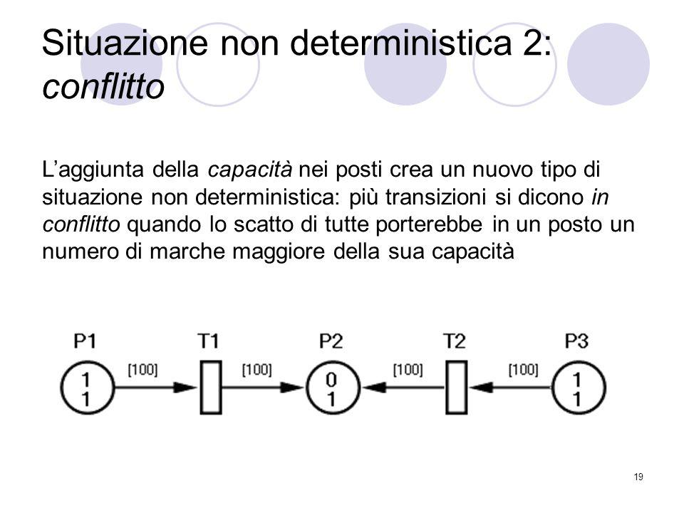 Situazione non deterministica 2: conflitto