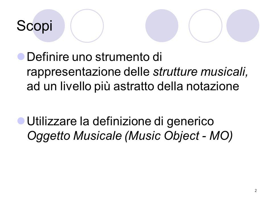 Scopi Definire uno strumento di rappresentazione delle strutture musicali, ad un livello più astratto della notazione.