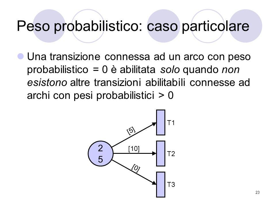 Peso probabilistico: caso particolare