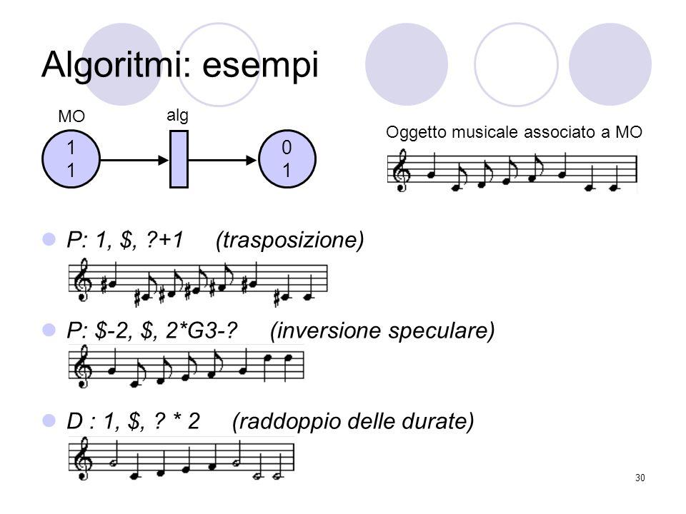 Algoritmi: esempi P: 1, $, +1 (trasposizione)
