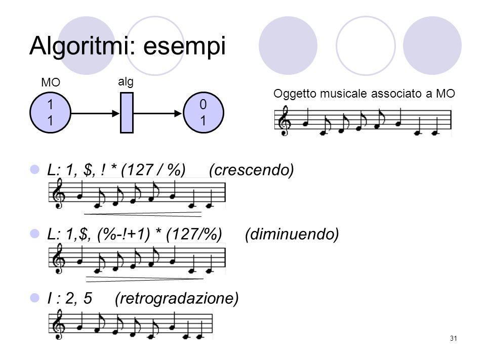 Algoritmi: esempi L: 1, $, ! * (127 / %) (crescendo)