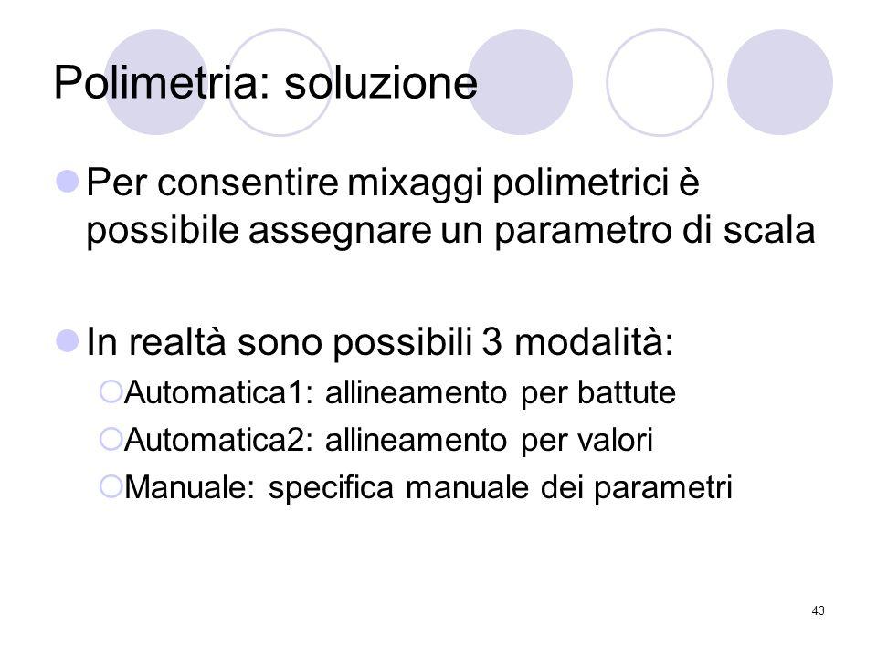 Polimetria: soluzione