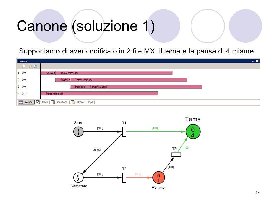 Canone (soluzione 1) Supponiamo di aver codificato in 2 file MX: il tema e la pausa di 4 misure