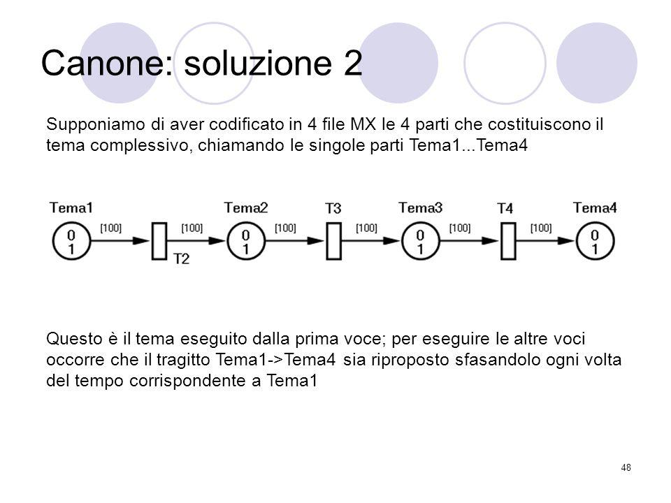 Canone: soluzione 2