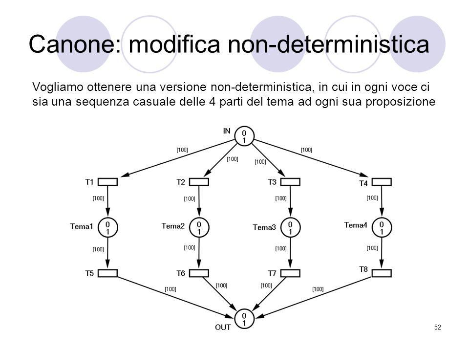 Canone: modifica non-deterministica