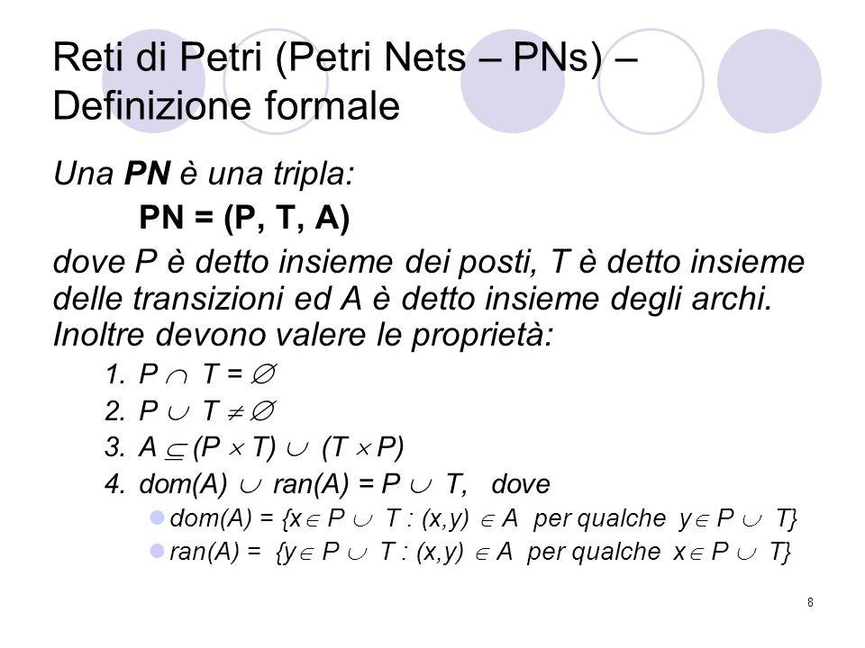 Reti di Petri (Petri Nets – PNs) – Definizione formale