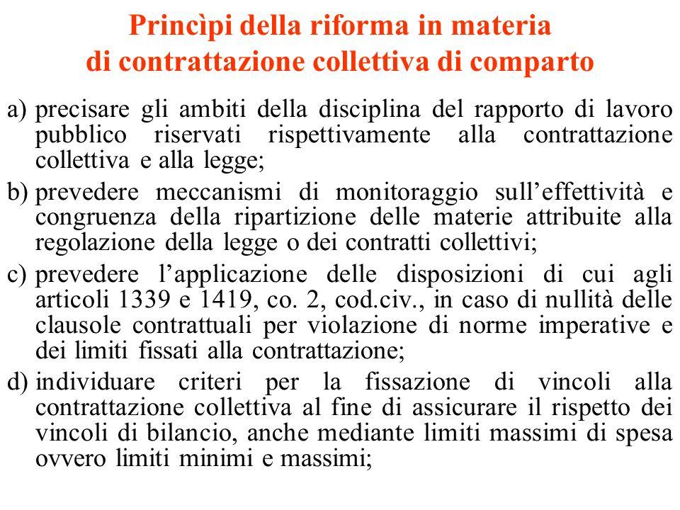 Princìpi della riforma in materia di contrattazione collettiva di comparto