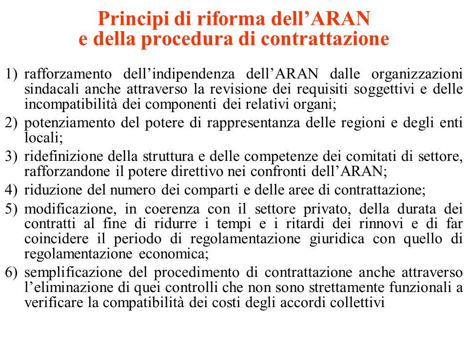 Principi di riforma dell'ARAN e della procedura di contrattazione