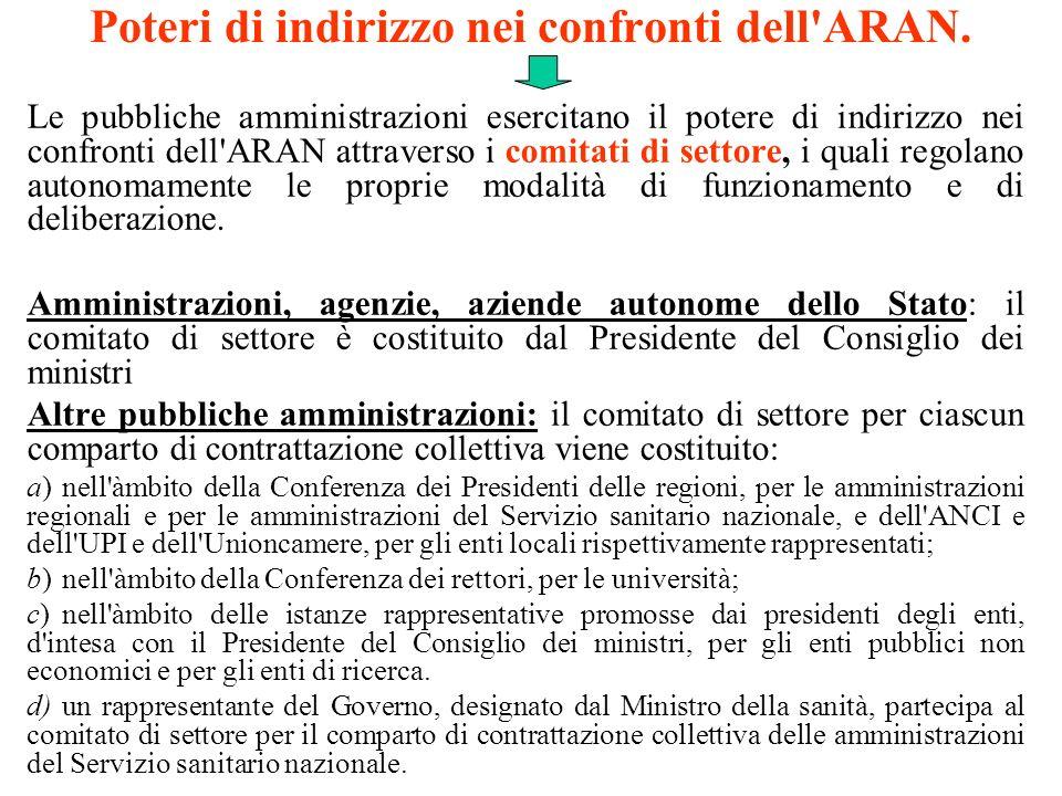 Poteri di indirizzo nei confronti dell ARAN.