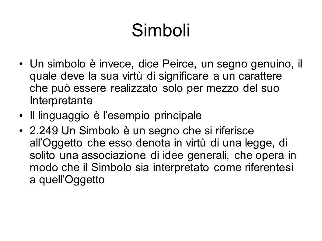 Simboli