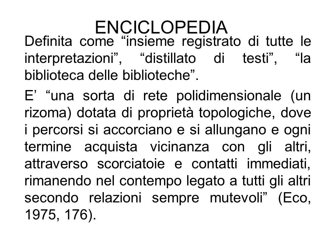 ENCICLOPEDIA Definita come insieme registrato di tutte le interpretazioni , distillato di testi , la biblioteca delle biblioteche .