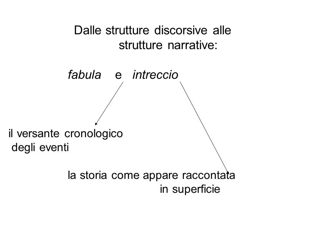 Dalle strutture discorsive alle strutture narrative: