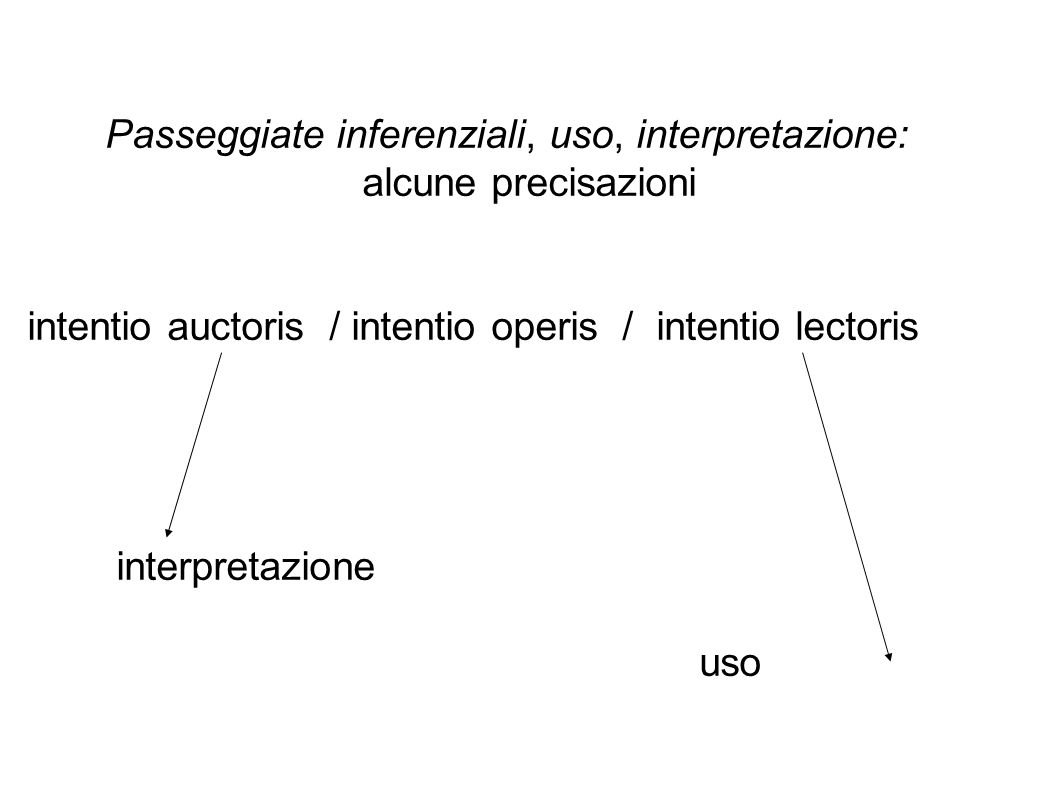 Passeggiate inferenziali, uso, interpretazione: alcune precisazioni intentio auctoris / intentio operis / intentio lectoris interpretazione uso