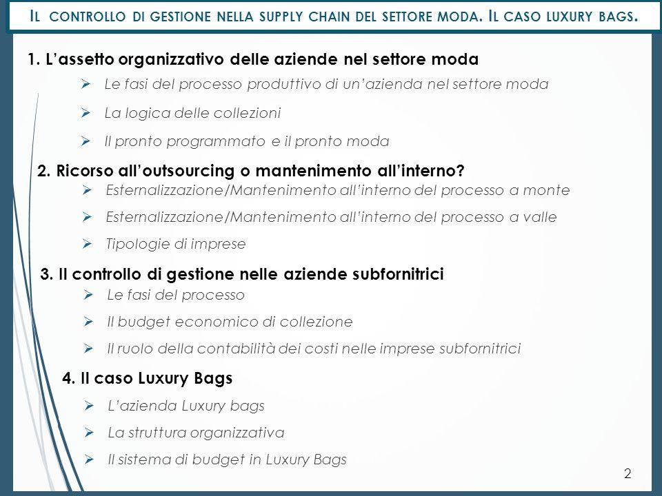1. L'assetto organizzativo delle aziende nel settore moda